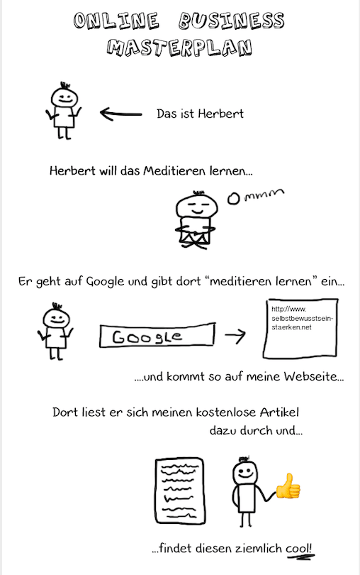 Backlinks mit Info
