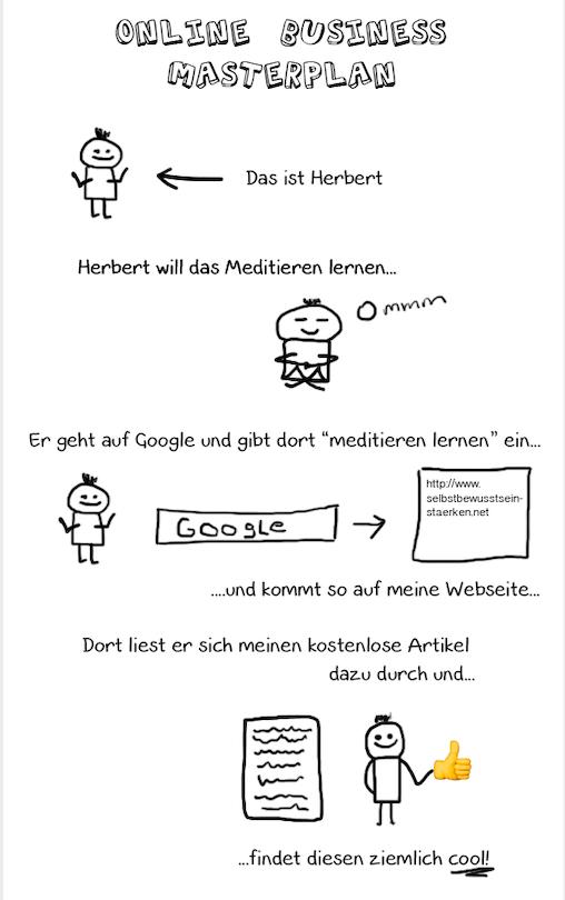 Backlinks mit Info