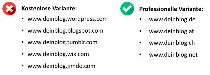 Unterschied einer kostenlosen und professionellen Domain
